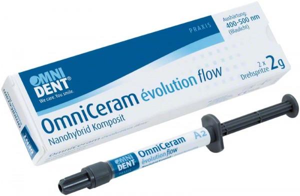 omniceram_evolution_flow_omnident.jpg